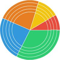 xcelsius-infographics-rich-3