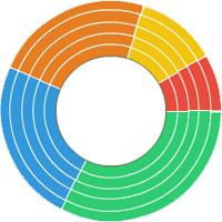 xcelsius-infographics-rich-4