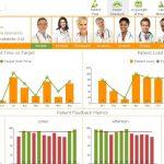 UAE Ministry of Health Dashboard 2