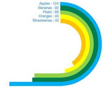 xcelsius-infographics-rich-6
