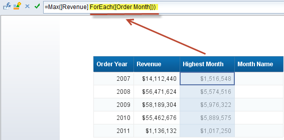 5. modifying context to customize Web Intelligence calculations - Max Revenue Month