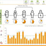 UAE Ministry of Health Dashboard 1
