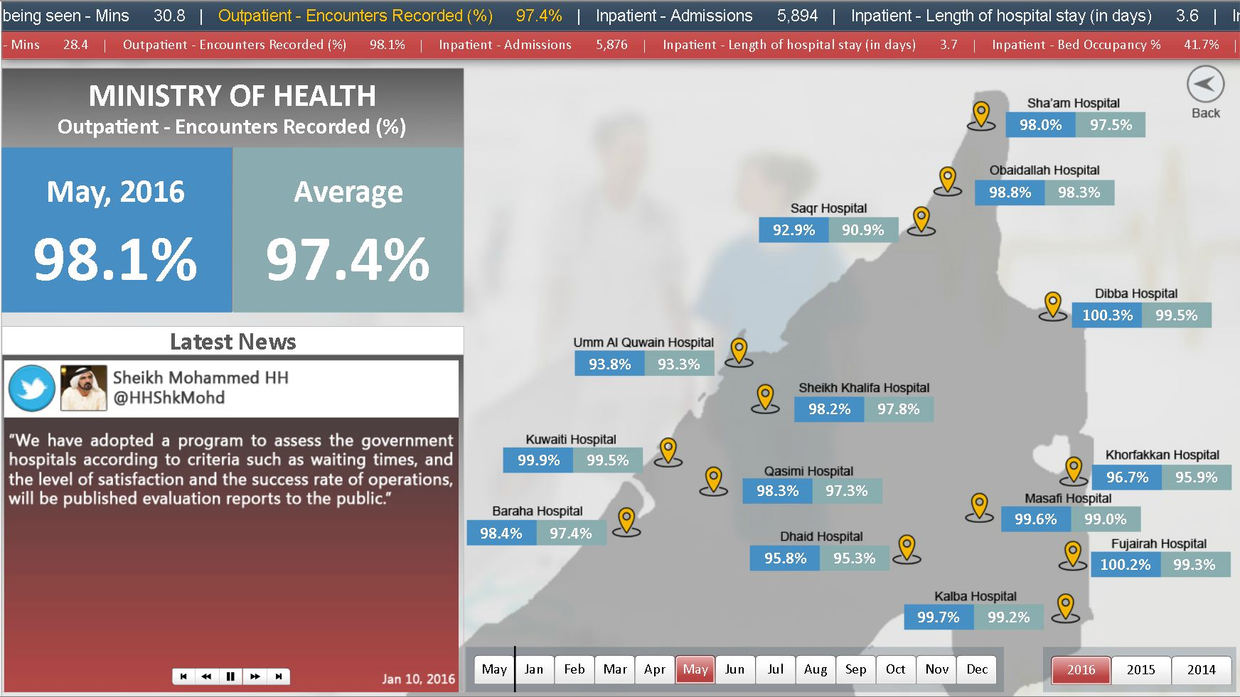 Dashboards helping drive healthcare data from analysis to action in map screen gumiabroncs Image collections